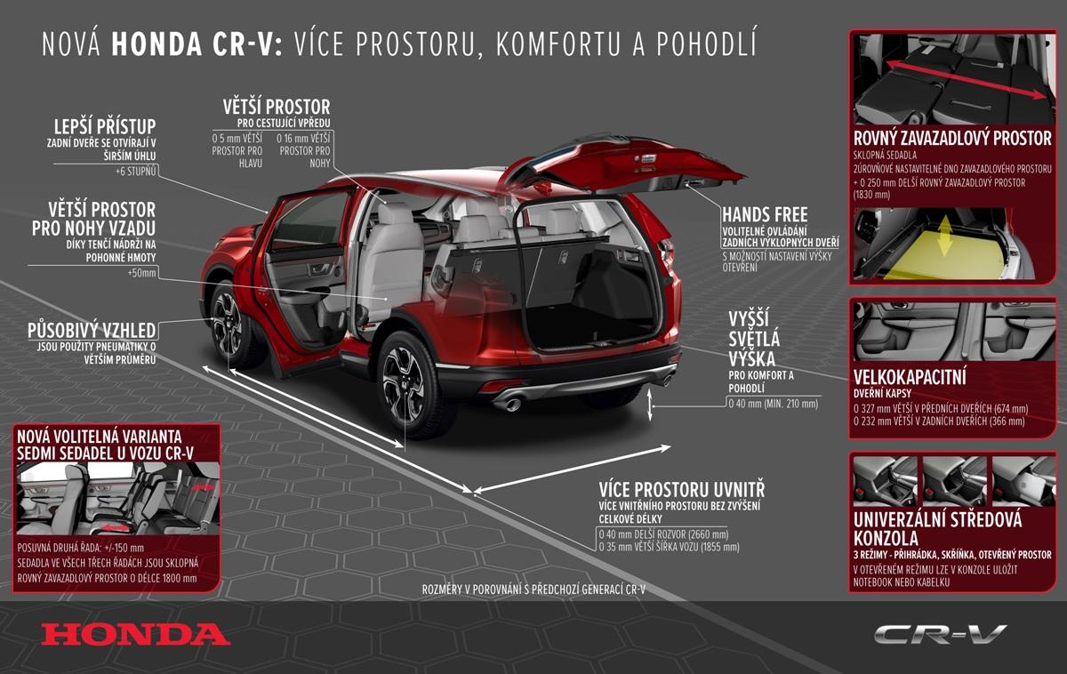 honda-crv-layout-czech-1.jpg
