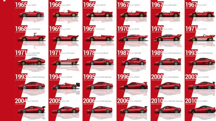 every-ferrari-evolution-video-728x409.jpg