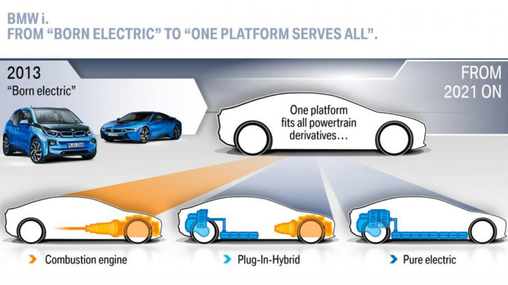 bmw-electrification-roadmap_100635722_l-728x409.jpg