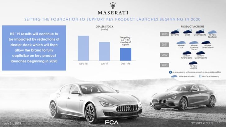 slide-from-fiat-chrysler-automobiles-2019-h1-financial-results-presentation_100710478_h-728x409.jpg