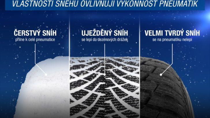 thumbnail_typy-snehu-a-pneumatiky-infografika-728x409.jpg