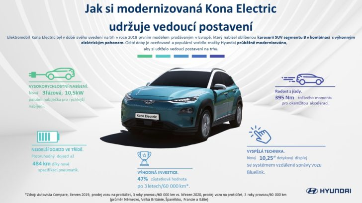 infografika_kona-electric-728x409.jpg