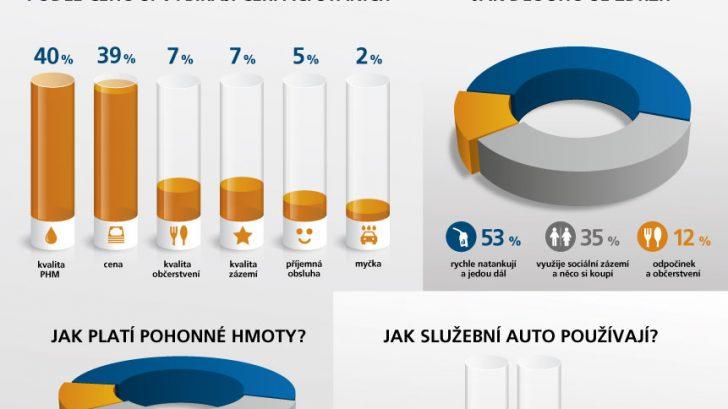 20-09-24-infografika_sluzebni-auta-728x409.jpg