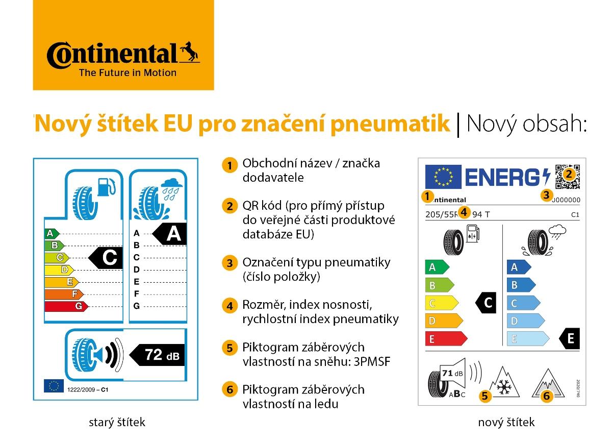 EU zavádí nové označování pneumatik, které poskytne řidičům více informací